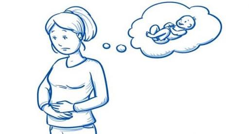 İnfertilite (Kısırlık)
